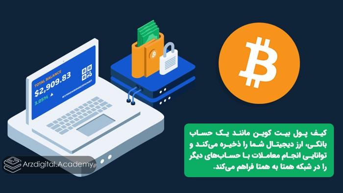 کیف پول بیت کوین ارز دیجیتال شما را ذخیره میکند و توانایی انجام معاملات با حسابهای دیگر را فراهم میکند.
