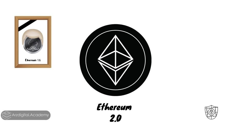 اتریوم ۲.۰ چیست