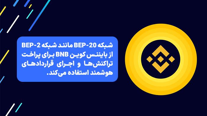 BEP2 و BEP20 شبکههای انتقال اصلی بایننس هستند.